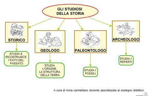 GLI STUDIOSI DELLA STORIA 1