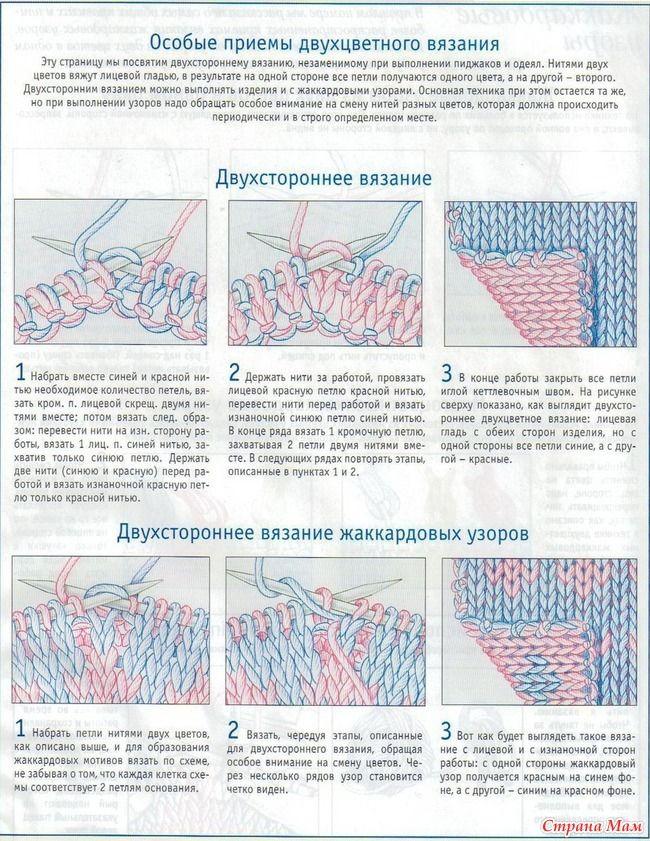 Особые приемы двухцветного вязания и кромочные петли