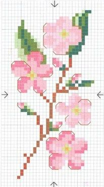 free cross stitch chart- I may start some of these for Munchkin's room if I ever finish the ENORMOUS Tangled pattern I'm working on now.