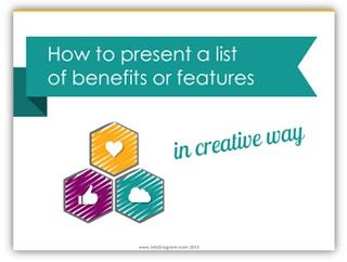 Presentation Slide Design Ideas Blog: How to show Benefits or Features Creatively [Slide...