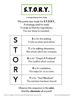 Classroom Freebies Too: Learning Story Elements in a FUN Way! (MsJordanReads)