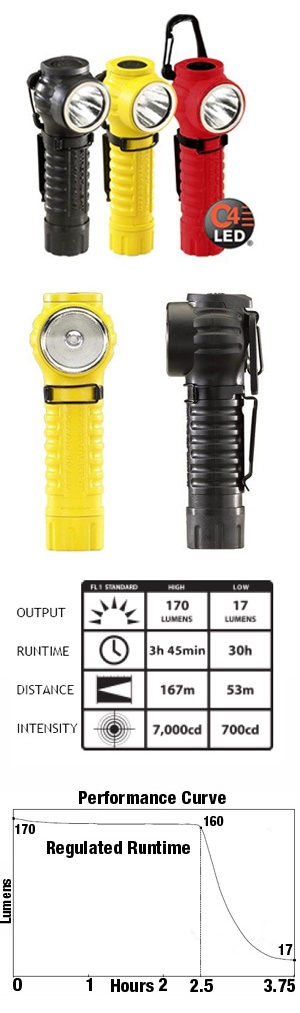 Firefighting professionals shop for helmets, flashlights, boots, badges and shields at TheFireStore.com - Streamlight: PolyTac 90 Right Angle Flashlight