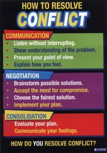Conflict Resolution Posters/pk/6   DD-2168
