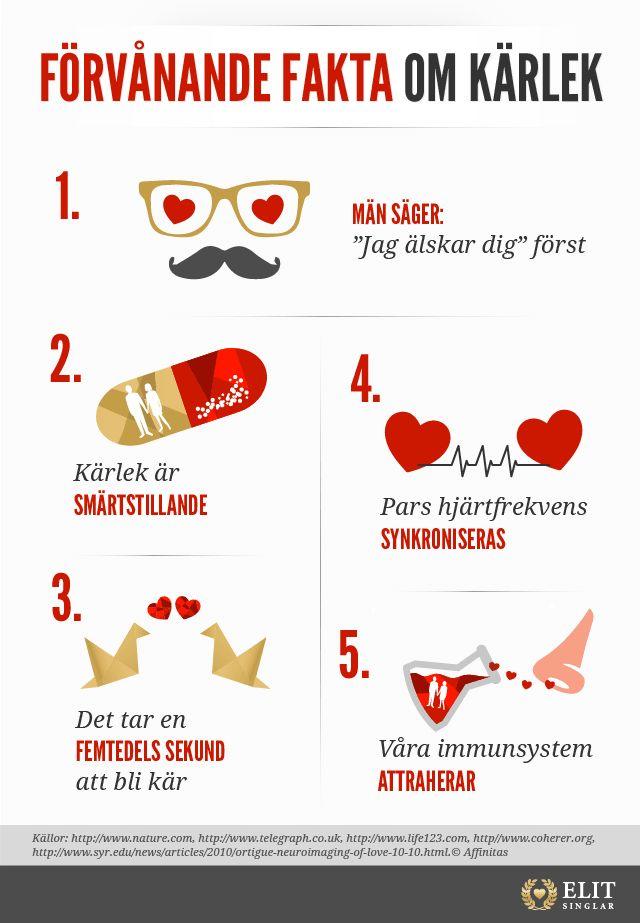 #Infographic Förvånande fakta om kärlek Källor: http://www.nature.com, http://www.telegraph.co.uk, http://www.life123.com, http//www.coherer.org, http://www.syr.edu/news/articles/2010/ortigue-neuroimaging-of-love-10-10.html.© Affinitas