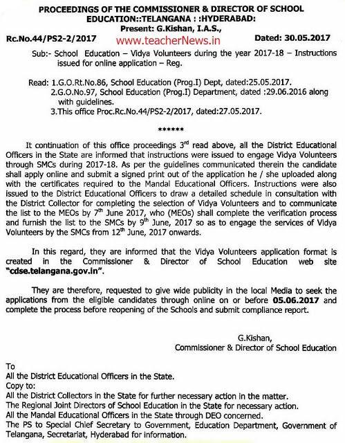 Ipr Telangana Gov Part 1 Process