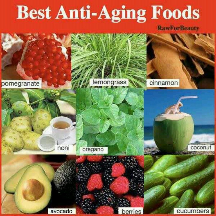 anti ageing foods and fruits