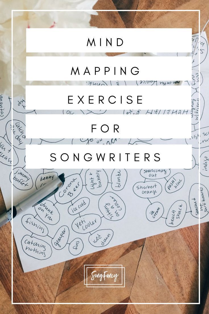 Mind Mapping For Exercise For Songwriting Do This Every Time You