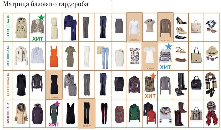 базовый гардероб для женщины 50 лет: 8 тыс изображений найдено в Яндекс.Картинках