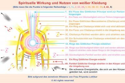 spirituelle-wirkung-nutzen-weisse-kleidung