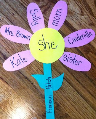 """Pronoun Patch"" - put pronouns on bulletin board/large construction paper, pass out petals, have students attach petals to appropriate pronoun."