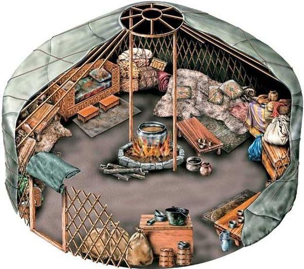 kazakhs yurta - Google'da Ara