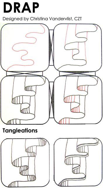 stART: Tangles, zentangles