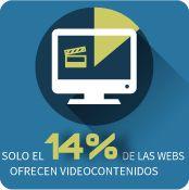 Vídeo El futuro de la comunicación web pasa por los videos. Promover productos utilizando videos necesita habilidades de las que hoy poca gente dispone.
