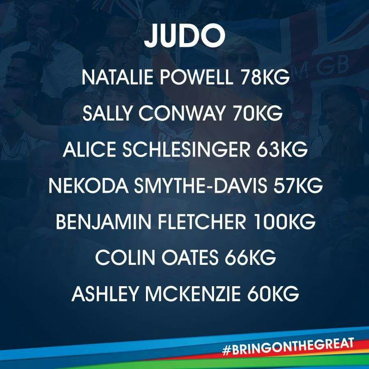 Judo Team GB Rio 2016