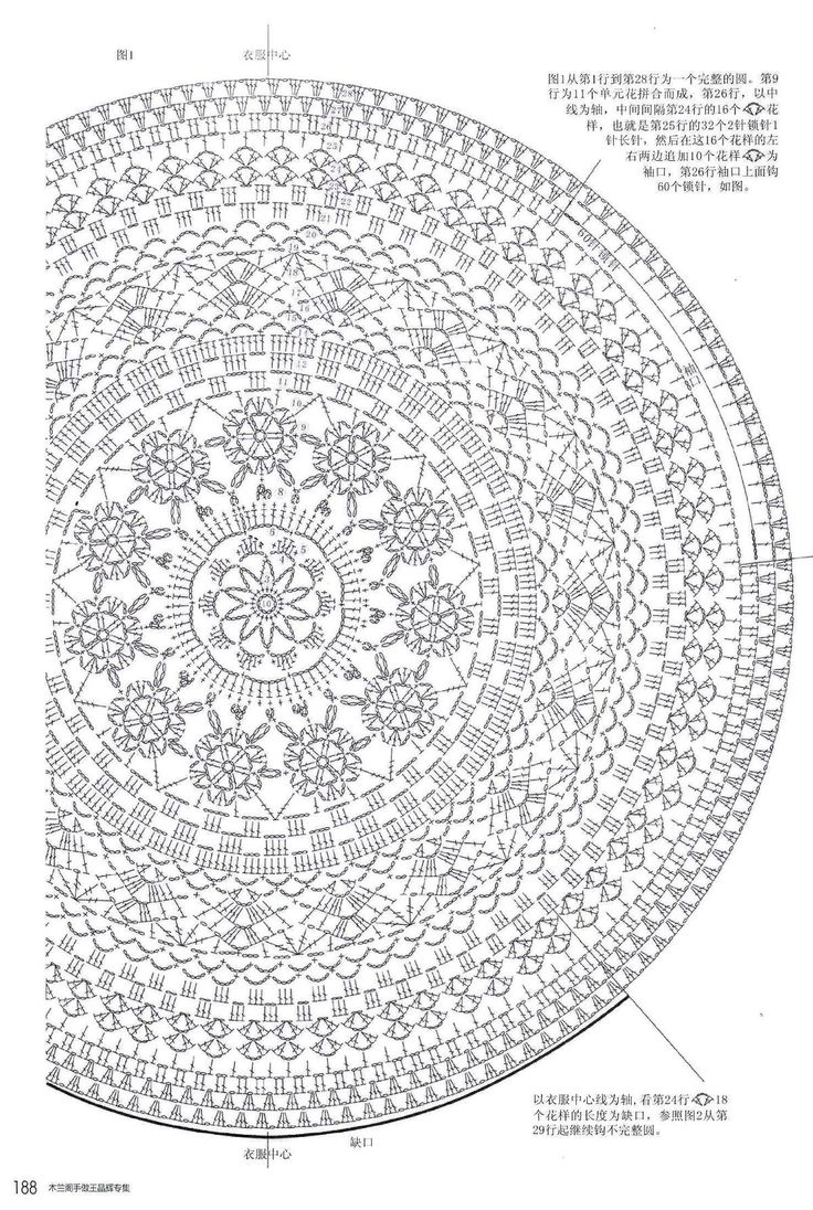 363 best anood images on pinterest shoes and tutorials circle shawl diagram thinking this would be a fun pattern if i ever made a large floor rug bankloansurffo Choice Image