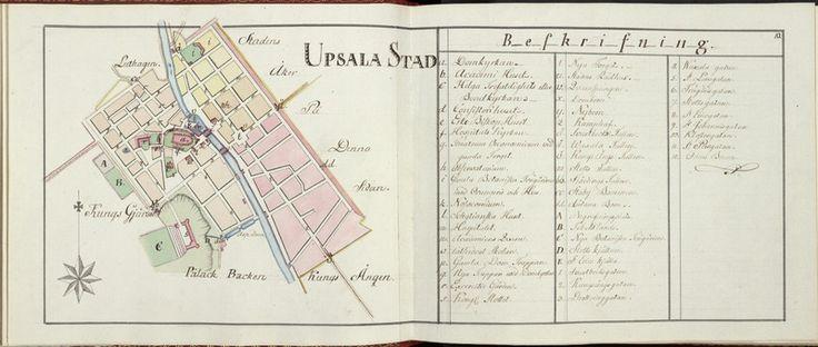 [BILD:8664] Uppsala 1801