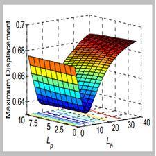 #عمران #civil #Period #Adjustment #Dampers #Equipment #Vibrations  This paper investigates the application of a bi-directional vibration system, namely Tuned Liquid Column Damper with Period Adjustment   equipment (TLCD-PA), which is used to decrease the vibrations of highrise buildings due to earthquake oscillations. The TLCD-PA is a two  degree-of-freedom (2DOF) system consists of two U-shaped tubes filled with water (2TLCDs) and a pendulum. The second TLCD, namely Period Adjustment…