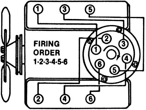 2 8l v6 firing order
