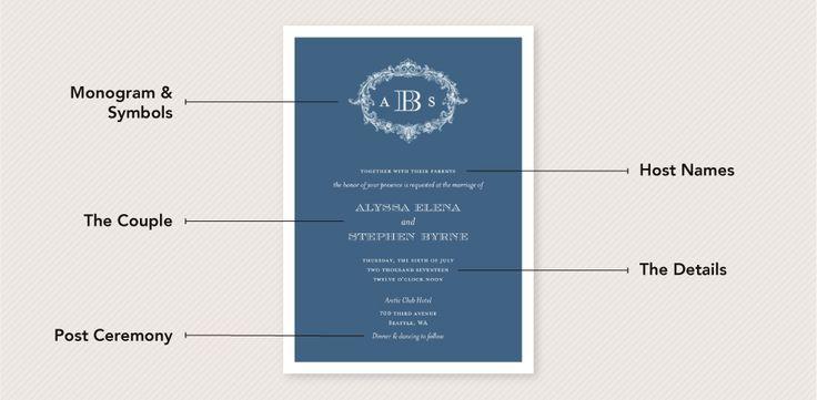 Wedding Invitations Wording Casual: Top 25+ Best Casual Wedding Invitation Wording Ideas On