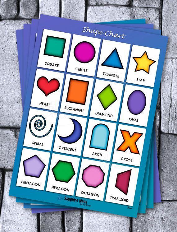 Toddler Educational Chart Set of 4 Digital by SapphireMoonArt