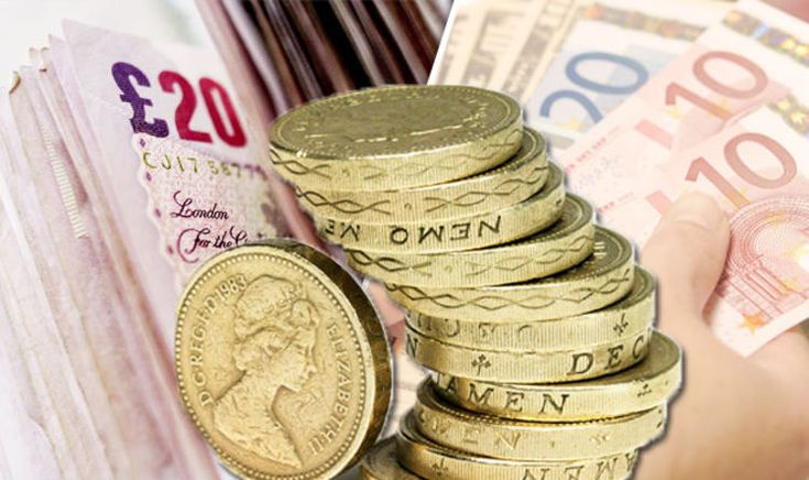 Pound to Euro exchange rate - Sterling ROBUST for today's inflation report