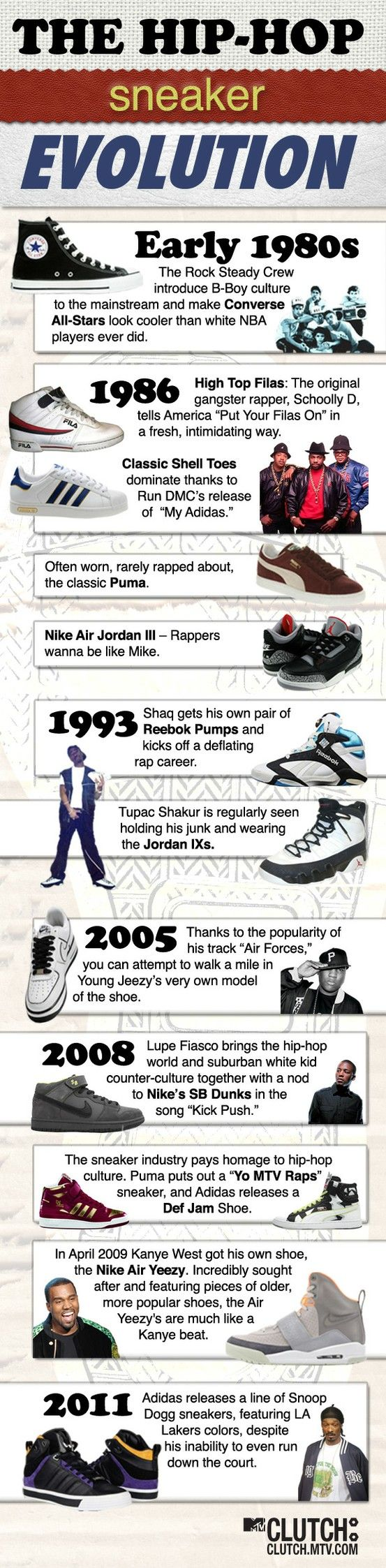 The HIP-HOP sneaker evolution.