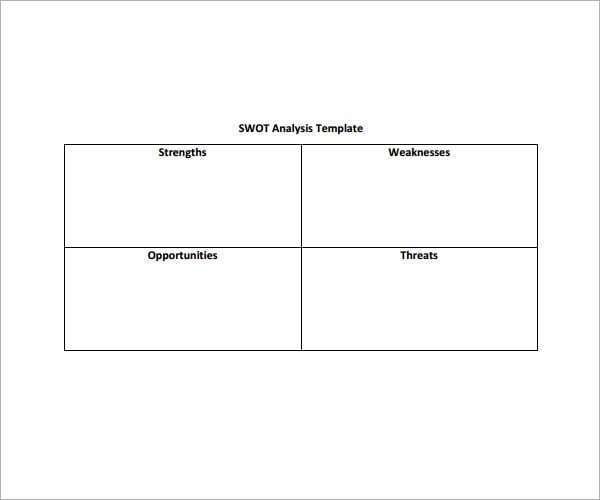 7 Free Swot Analysis Templates Excel Pdf Formats Swot Analysis
