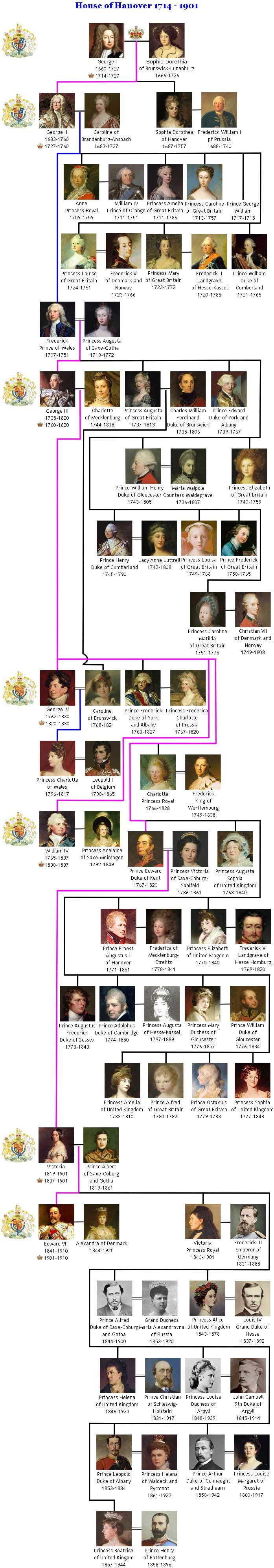 The Royal House of Hanover was the first dynasty in Great Britain. Search the family tree and read detailed descriptions of it's royal family members