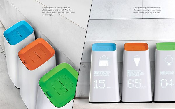 Garbage cans that tell you just how the materials within could be used!