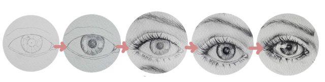 Znalezione obrazy dla zapytania jak narysować oczy krok po kroku