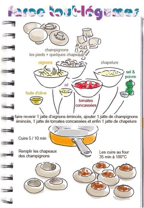 Farce végétarienne et cake végétarien