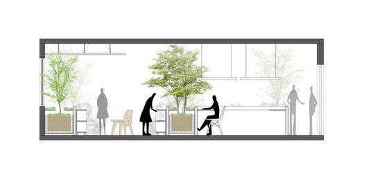 A Hidden Garden Behind the Concrete Walls,Section