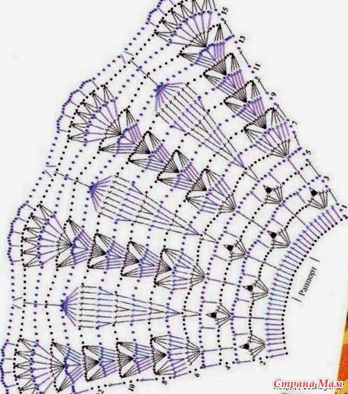 Нашла в интернете схемы для юбок, связанные крючком. Может быть кому и пригодятся. По этим схемам можно связать не только юбочки, но и кофточки или пончо. Всех с наступающим праздником.