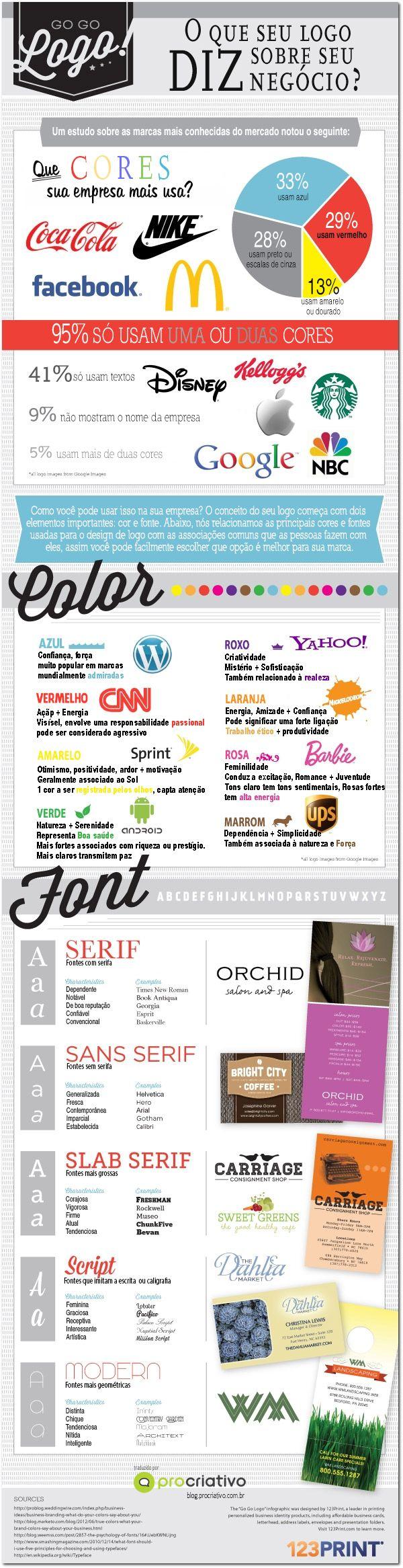 Na hora de escolher o logo, símbolos, tipografia e cores são essenciais. Veja dicas.