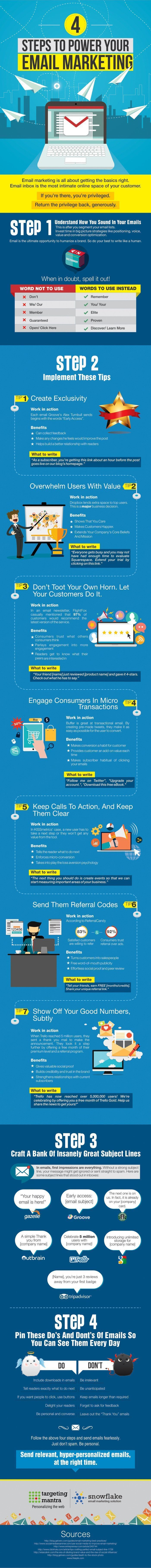 4 Steps to Power Your E-mail Marketing | #Infographic