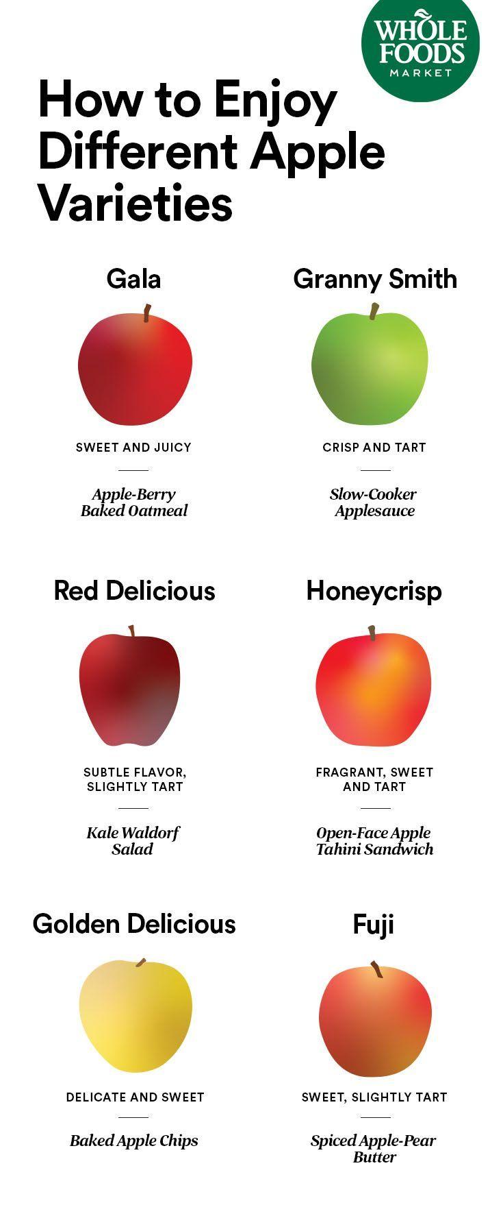 How to Enjoy Different Apple Varieties