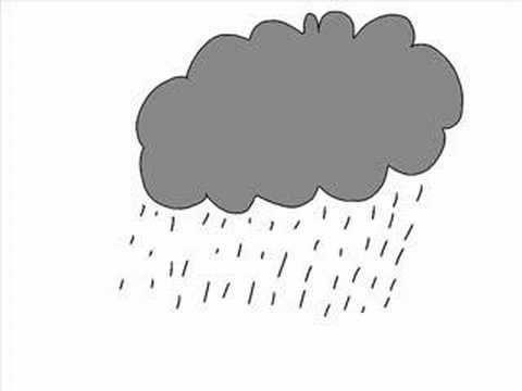 14 : La météo