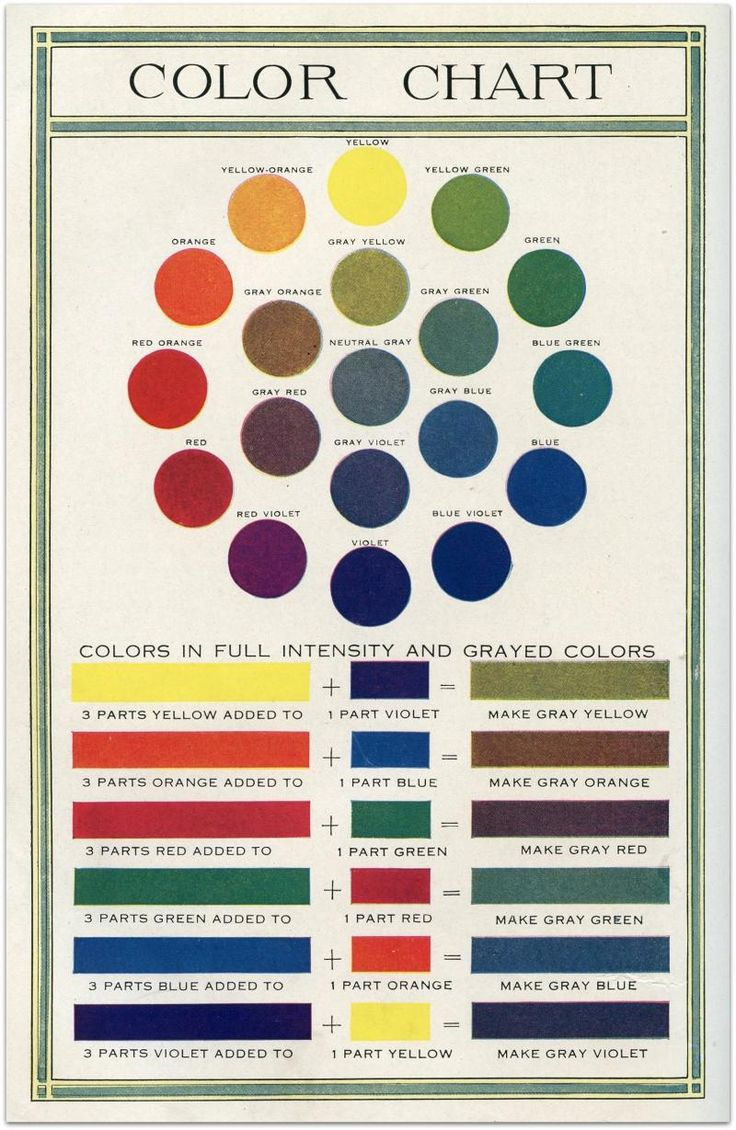 177 best color boards images on pinterest colour palettes colur chart instructions for mixing nvjuhfo Image collections