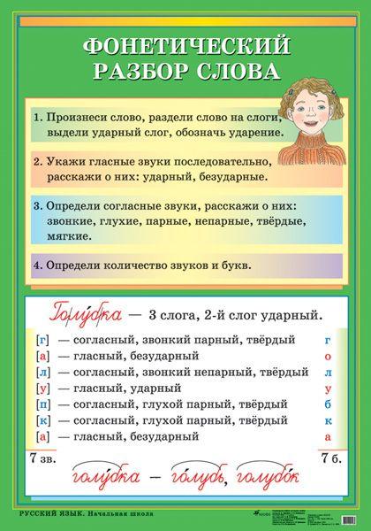 Фонетический разбор слова - Наглядные и раздаточные материалы - издательство…