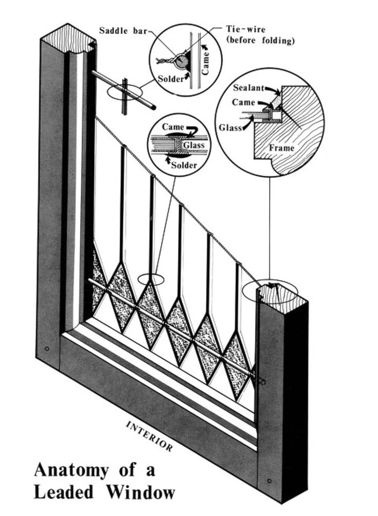 Brief on preserving and repairing leaded glass windows