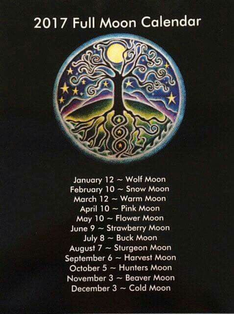 Any easy guide to the names of the full moons happening this year.  FullMoon(2017)