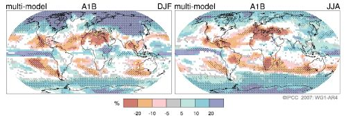 Fig SPM.7 - Another aspect of anthropogenic climate change is that models predict increased precipitation in many places and reduced in others. Maps shown for two seasons - Dec to Feb & Jun to Aug.  The arid and desert areas get drier while the northern areas get wetter. White areas are the places where there is uncertainty over what will happen and stippled areas show where models agree more than 90% of the time as to the type of change.