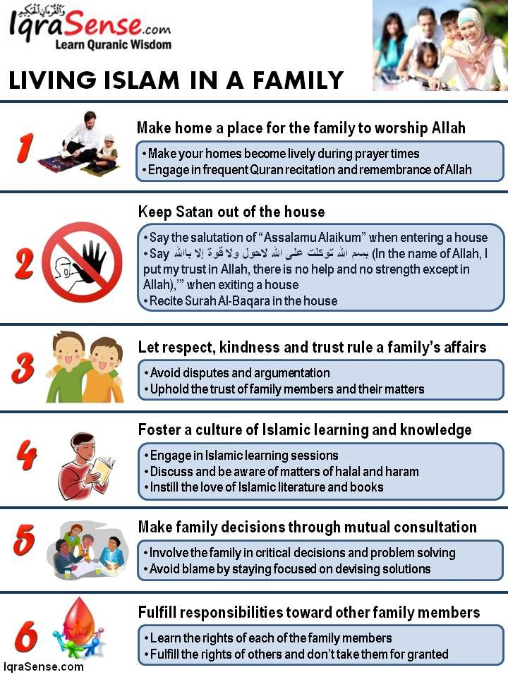 living islam in a family...I'm not muslim (yet) but this could be handy to pin for later in case I convert upon marriage