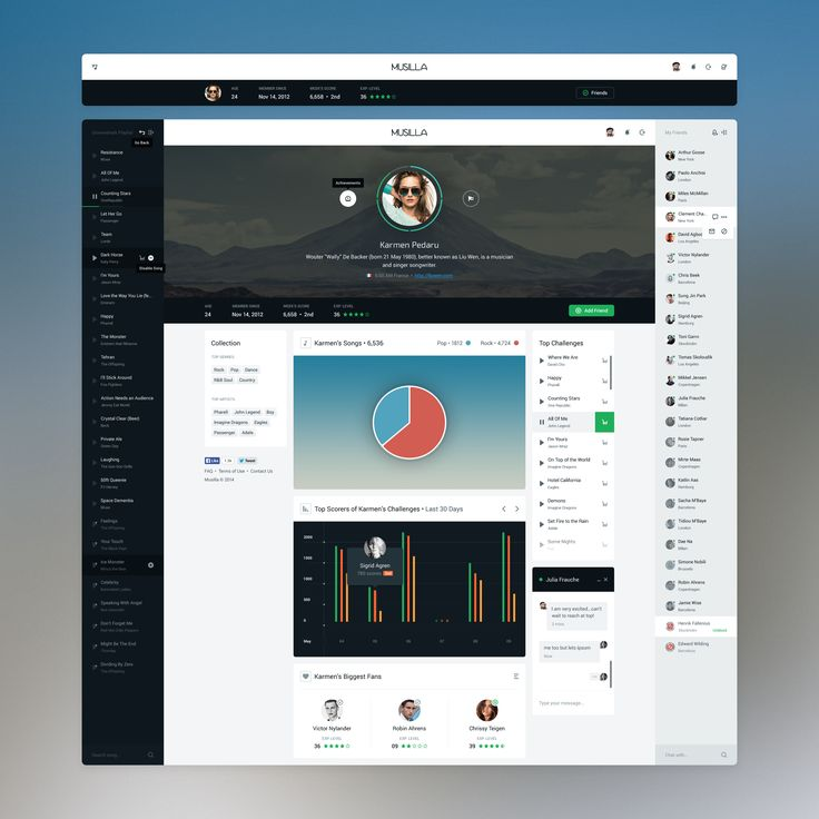 Dribbble User Profile Page Pixelspng By Mani