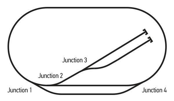 Apply Arduino to railway layout