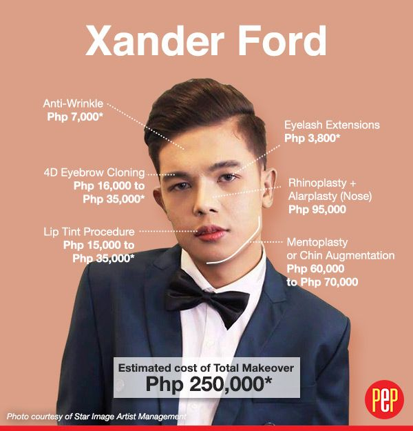 The debut of Xander Ford, formerly known as Marlou Arizala, broke the internet after revealing his new look on Sunday's episode of ABS-CBN's magazine show 'Rated K.' Cosmetic enhancement procedure for his nose and chin was done by Dr. Eric Yapjuancgo of The Icon Clinic. While his eyebrow, eyelash extension, lip pigmentation and dental implants was conducted by popular cosmetic clinic in the country. His transformation was documented by the show for the past three weeks. According to PEP, the…