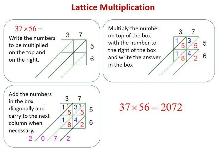 8 Lattice Multiplication Worksheets Lattice Multiplication Multiplication Multiplication Worksheets