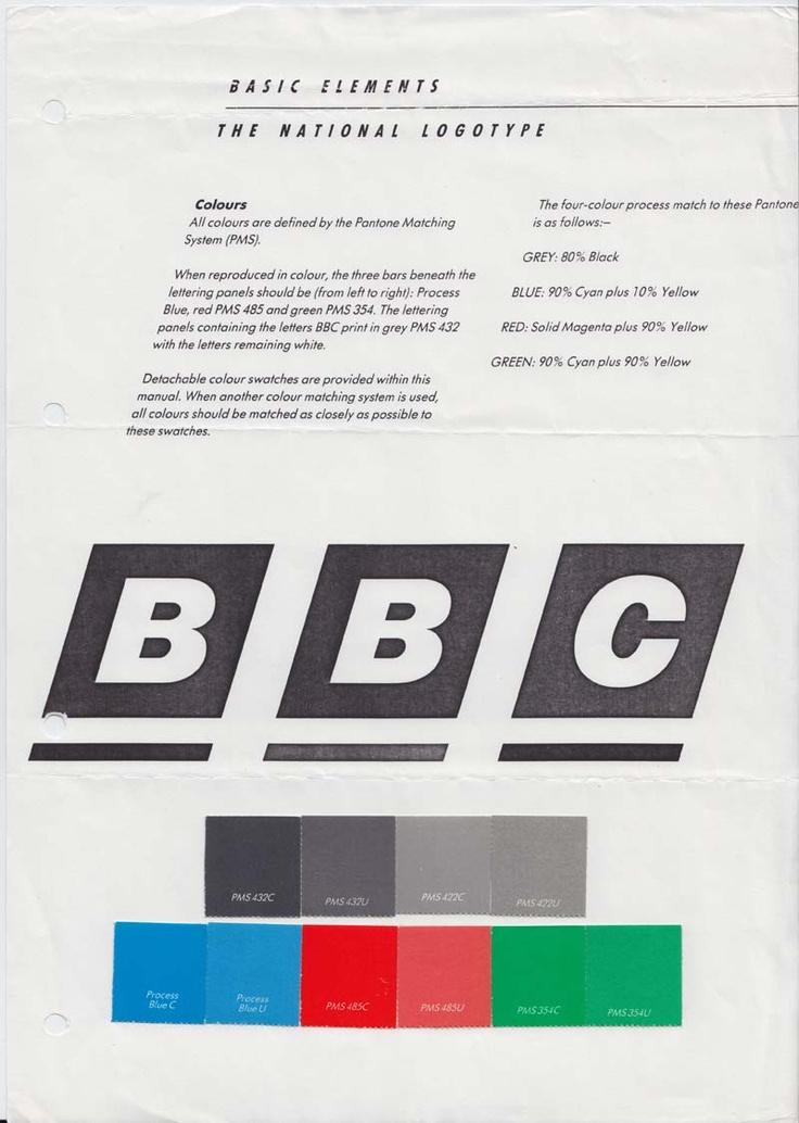 BBC Logo Guidelines 1988 | Basic Elements