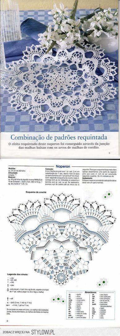 serweta / szydełko #toalha #croche #perfeita #receita