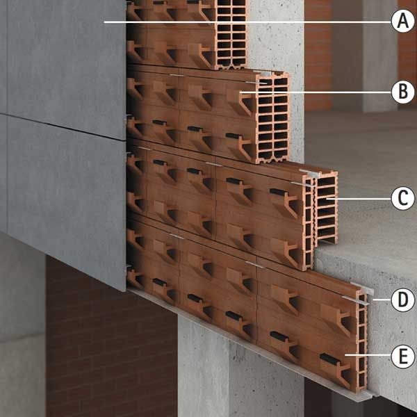 Sierravent es un sistema de fachada ventilada formado por bloques de gres extruido que incorporan los soportes necesarios para sostener la hoja exterior de fachada, haciendo innecesario el uso de estructuras metálicas